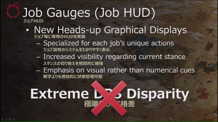 Job Gauges